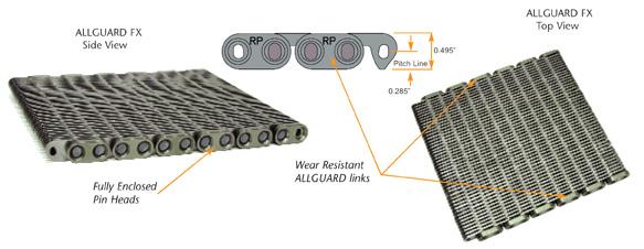 Allguard FX parts